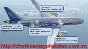 tìm hiểu máy phát điện trên máy bay